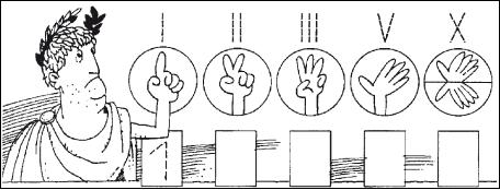 Значения римских цифр довольно удобно передавать с помощью комбинаций пальцев и ладоней рук
