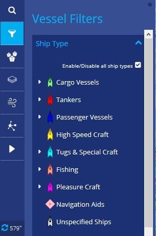 Тип судна в зависимости от его схематического обозначения