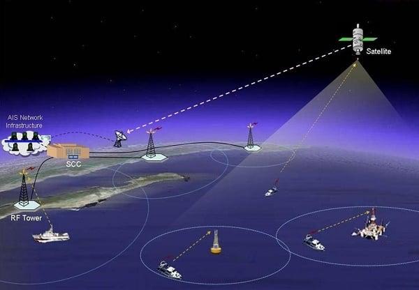 AIS задействует спутники для слежения за морскими судами