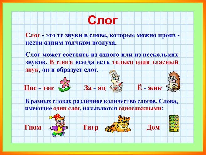 Примеры разделения слов