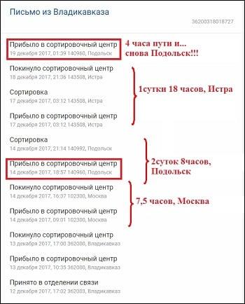 Почта может пребывать во Львовском АСЦ сутками
