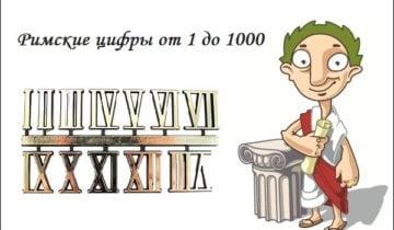 Разбираем римские цифры от 1 до 1000