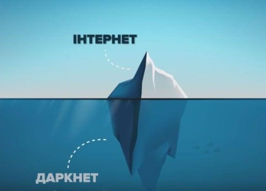 Интернет и Даркнет